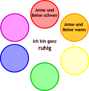 autogenes-training-2-uebung-waerme