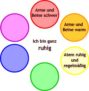 autogenes-training-3-uebung-atem